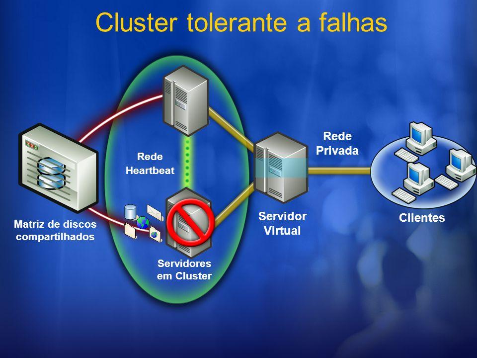 Cluster tolerante a falhas Servidores em Cluster Clientes Servidor Virtual Rede Heartbeat Matriz de discos compartilhados Rede Privada