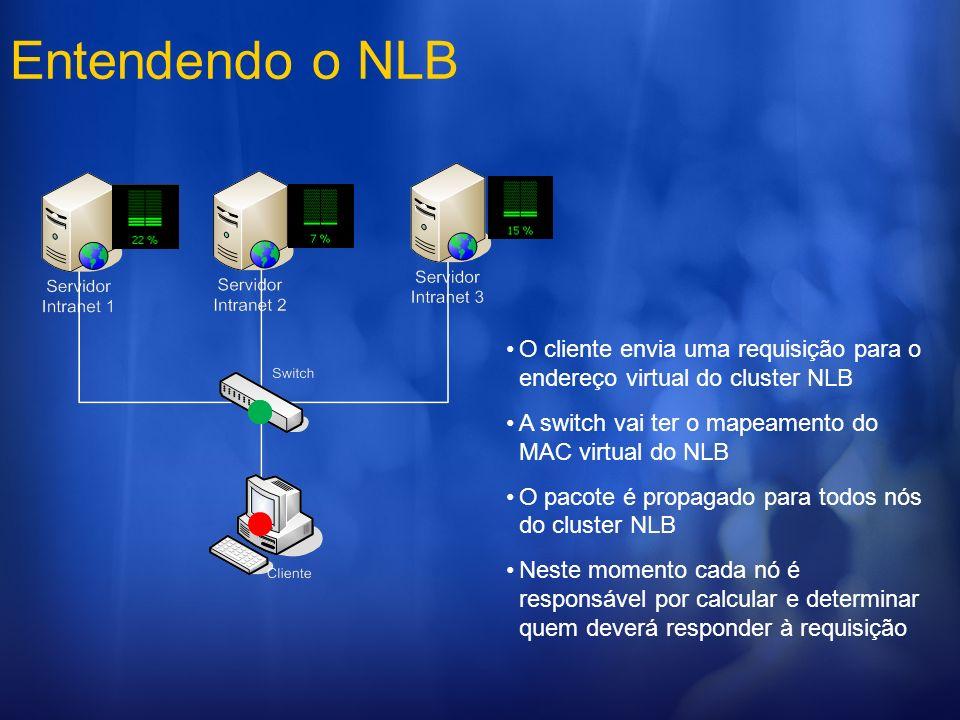 Cluster X NLB Network Load Balancing Finalidade: Balanceamento de tráfego de IP (Web, Proxy, Windows Media, etc.) Ex: Network Load Balancing Cluster Service Finalidade: Fail-over para a aplicação durante interrupções planejadas ou não Ex: Exchange (Correio), SQL Server