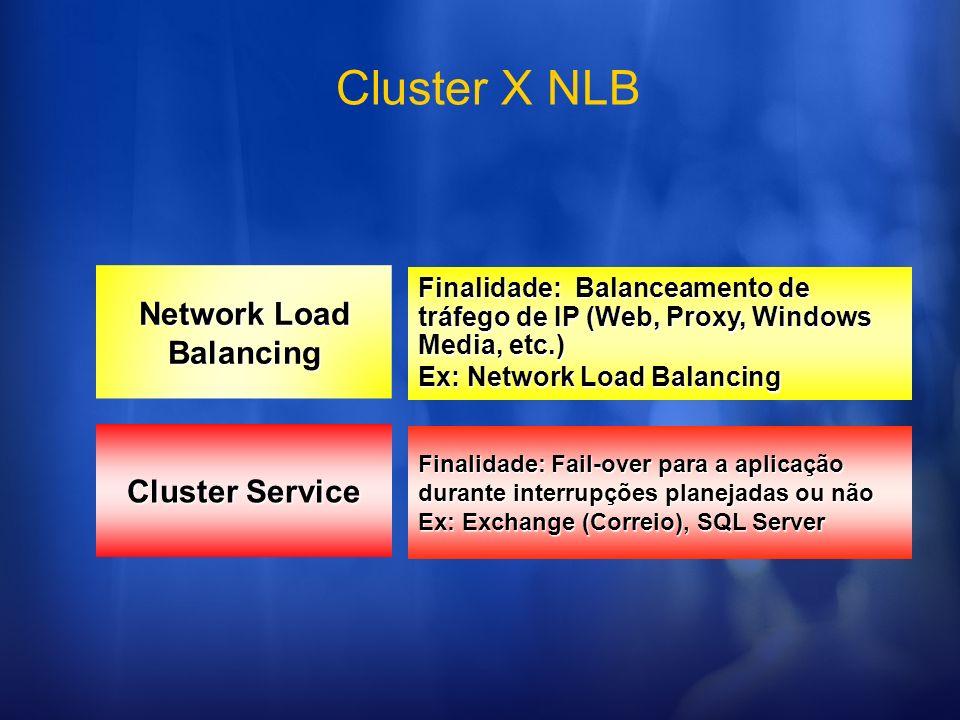 Cluster X NLB Network Load Balancing Finalidade: Balanceamento de tráfego de IP (Web, Proxy, Windows Media, etc.) Ex: Network Load Balancing Cluster S