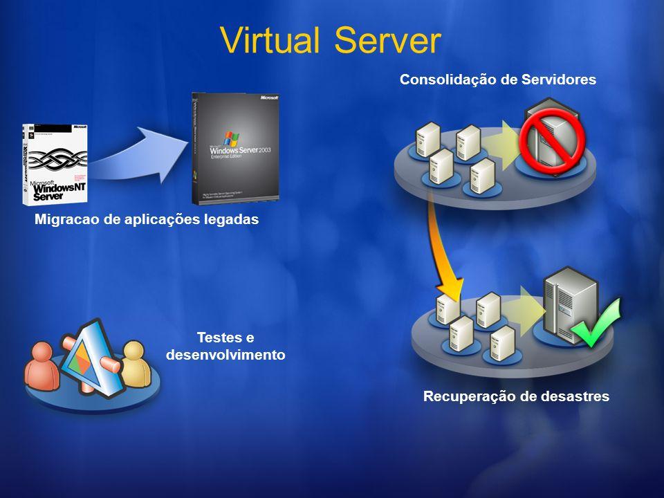 Microsoft Virtual Server 2005 R2 HOST Roda no Windows Server 2003 Oferece uma rápida distribuição de servidores Consolida vários servidores numa unica maquina física Totalmente gratuito GUEST