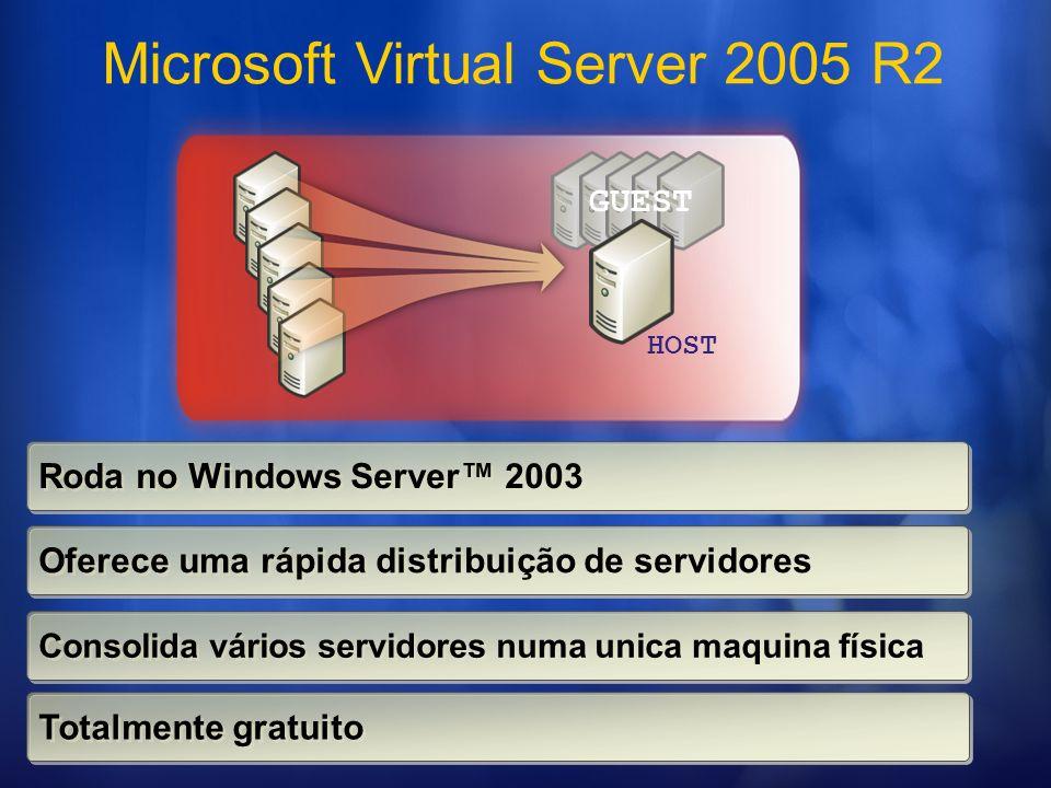 Microsoft Virtual Server 2005 R2 HOST Roda no Windows Server 2003 Oferece uma rápida distribuição de servidores Consolida vários servidores numa unica