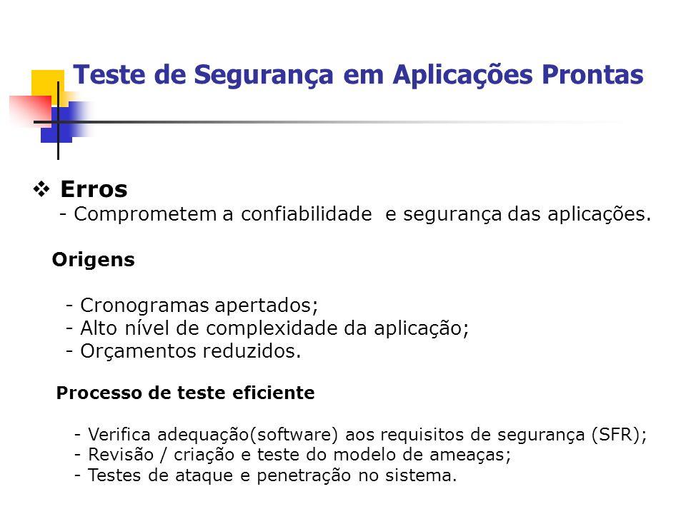 Teste de Segurança em Aplicações Prontas Erros - Comprometem a confiabilidade e segurança das aplicações. Origens - Cronogramas apertados; - Alto níve