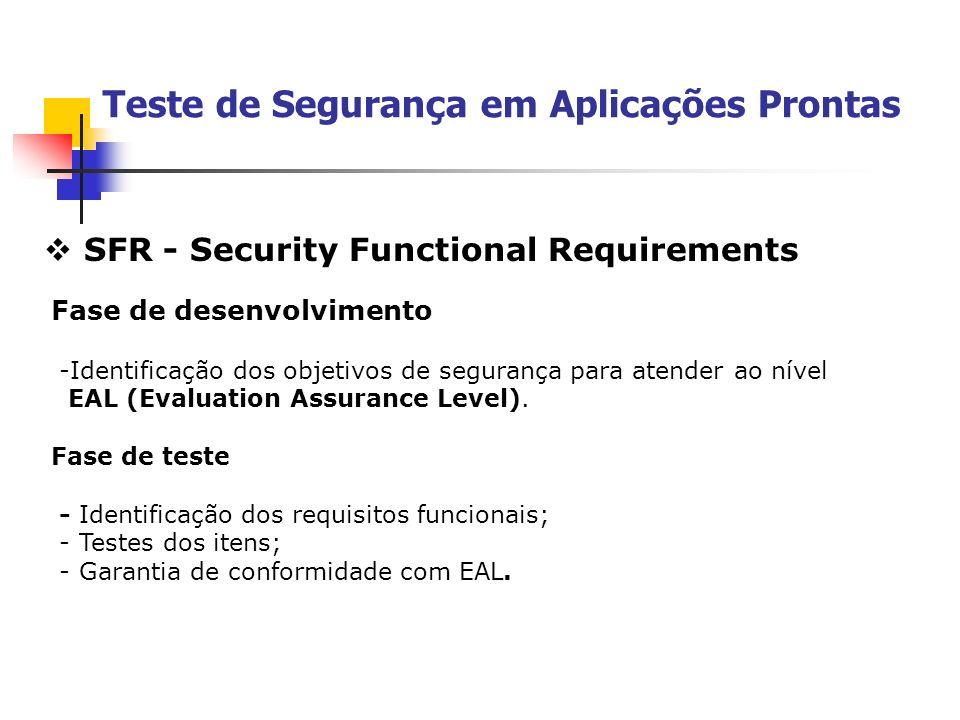 Teste de Segurança em Aplicações Prontas SFR - Security Functional Requirements Fase de desenvolvimento -Identificação dos objetivos de segurança para
