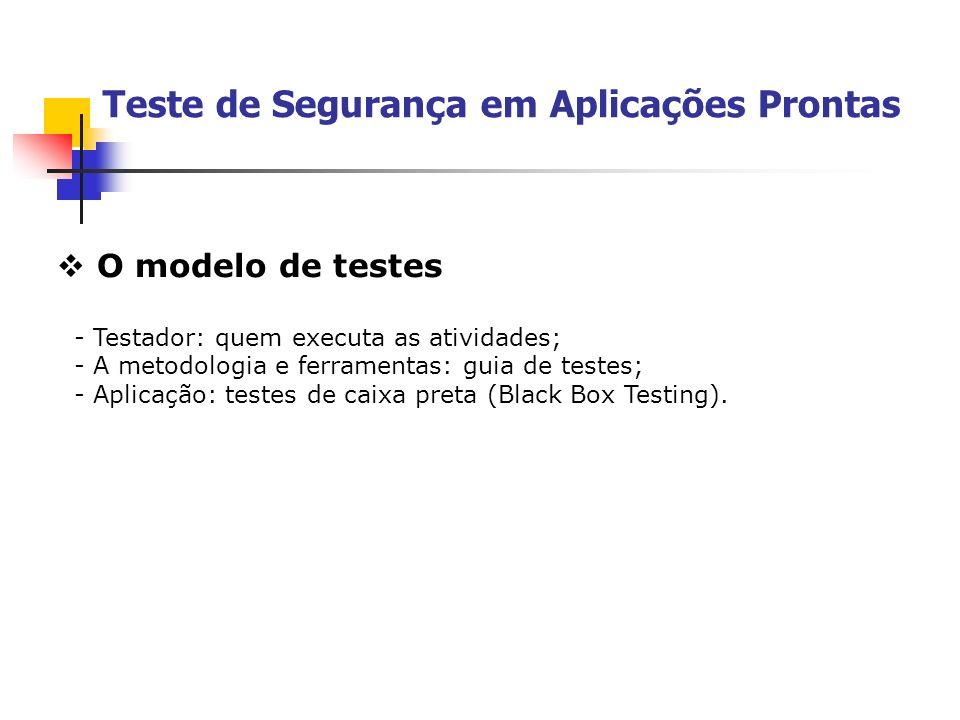 O modelo de testes - Testador: quem executa as atividades; - A metodologia e ferramentas: guia de testes; - Aplicação: testes de caixa preta (Black Bo