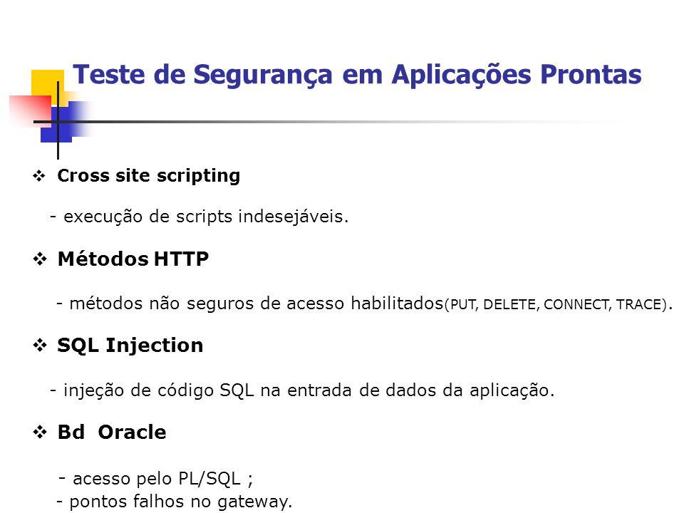 Teste de Segurança em Aplicações Prontas Cross site scripting - execução de scripts indesejáveis. Métodos HTTP - métodos não seguros de acesso habilit