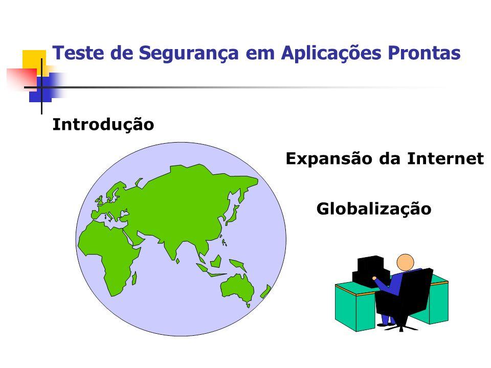 Introdução Expansão da Internet Globalização