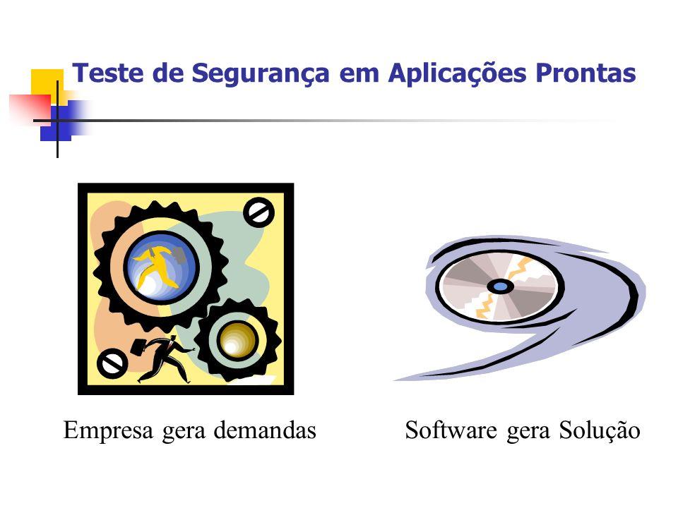 Empresa gera demandasSoftware gera Solução Teste de Segurança em Aplicações Prontas