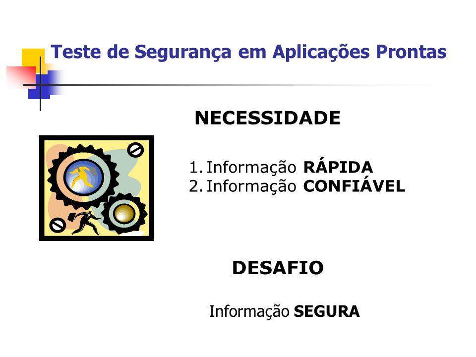 Teste de Segurança em Aplicações Prontas 1.Informação RÁPIDA 2.Informação CONFIÁVEL NECESSIDADE DESAFIO Informação SEGURA