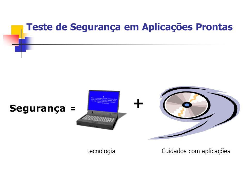 Teste de Segurança em Aplicações Prontas Testes de segurança em aplicações Teste sistemático de avaliação de um software - Independente da plataforma de desenvolvimento.