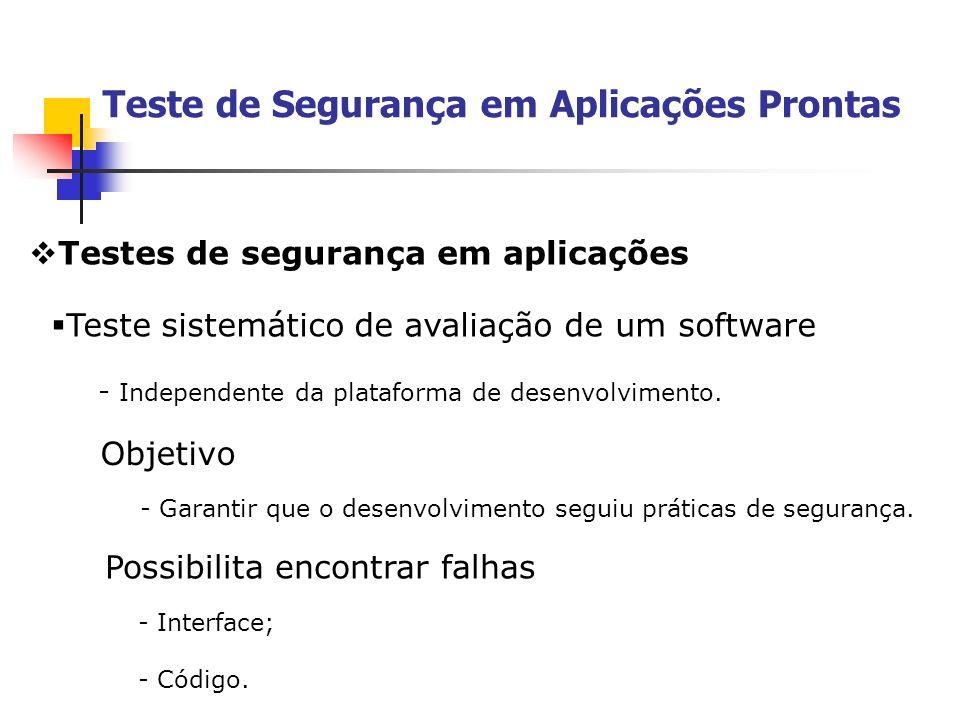 Teste de Segurança em Aplicações Prontas Erros - Comprometem a confiabilidade e segurança das aplicações.