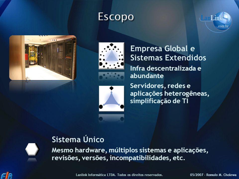 05/2007 – Romulo M. Cholewa Lanlink Informática LTDA. Todos os direitos reservados. Sistema Único Mesmo hardware, múltiplos sistemas e aplicações, rev