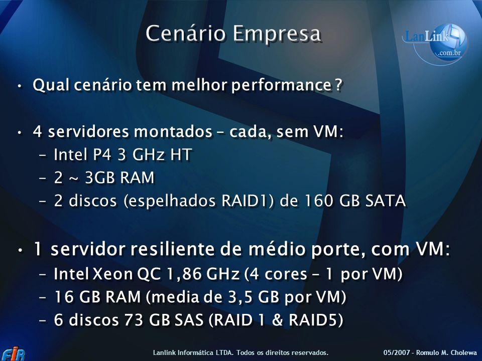 Qual cenário tem melhor performance ?Qual cenário tem melhor performance ? 4 servidores montados – cada, sem VM:4 servidores montados – cada, sem VM: