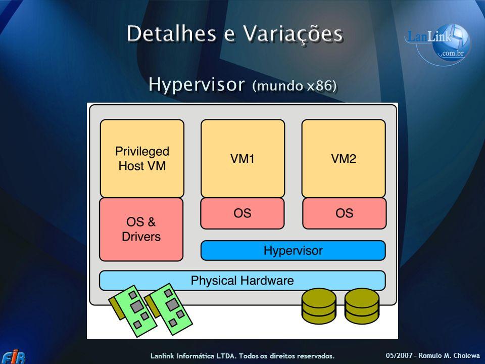 Hypervisor (mundo x86) 05/2007 – Romulo M. Cholewa Lanlink Informática LTDA. Todos os direitos reservados.