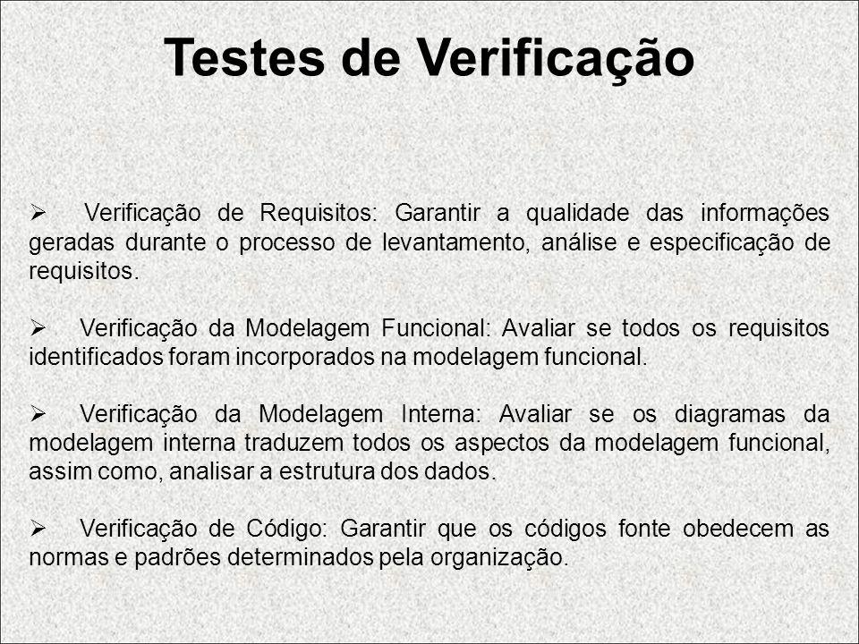 Testes de Verificação Verificação de Requisitos: Garantir a qualidade das informações geradas durante o processo de levantamento, análise e especifica