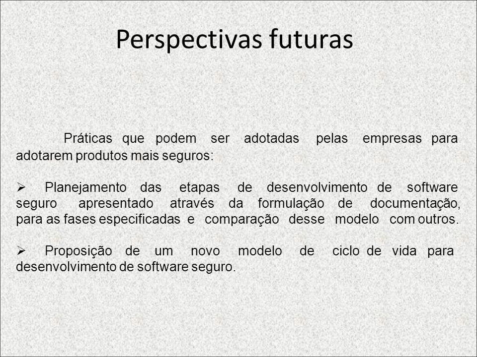 Perspectivas futuras Práticas que podem ser adotadas pelas empresas para adotarem produtos mais seguros: Planejamento das etapas de desenvolvimento de