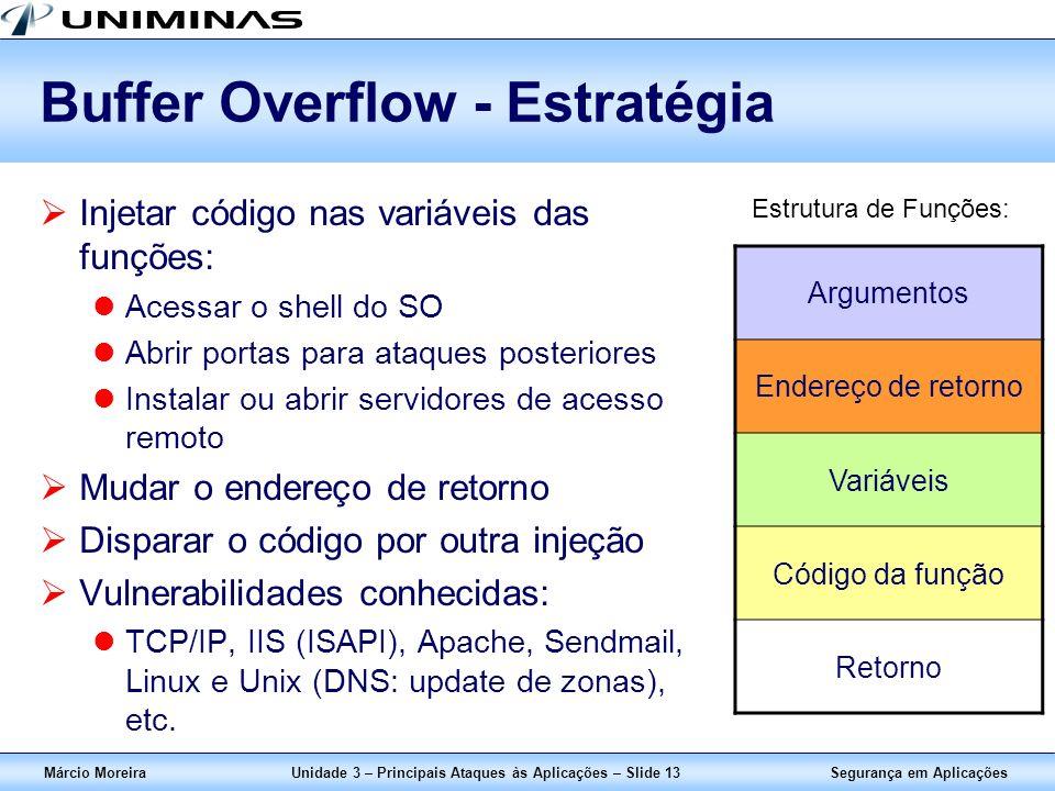 Segurança em AplicaçõesMárcio MoreiraUnidade 3 – Principais Ataques às Aplicações – Slide 13 Buffer Overflow - Estratégia Injetar código nas variáveis