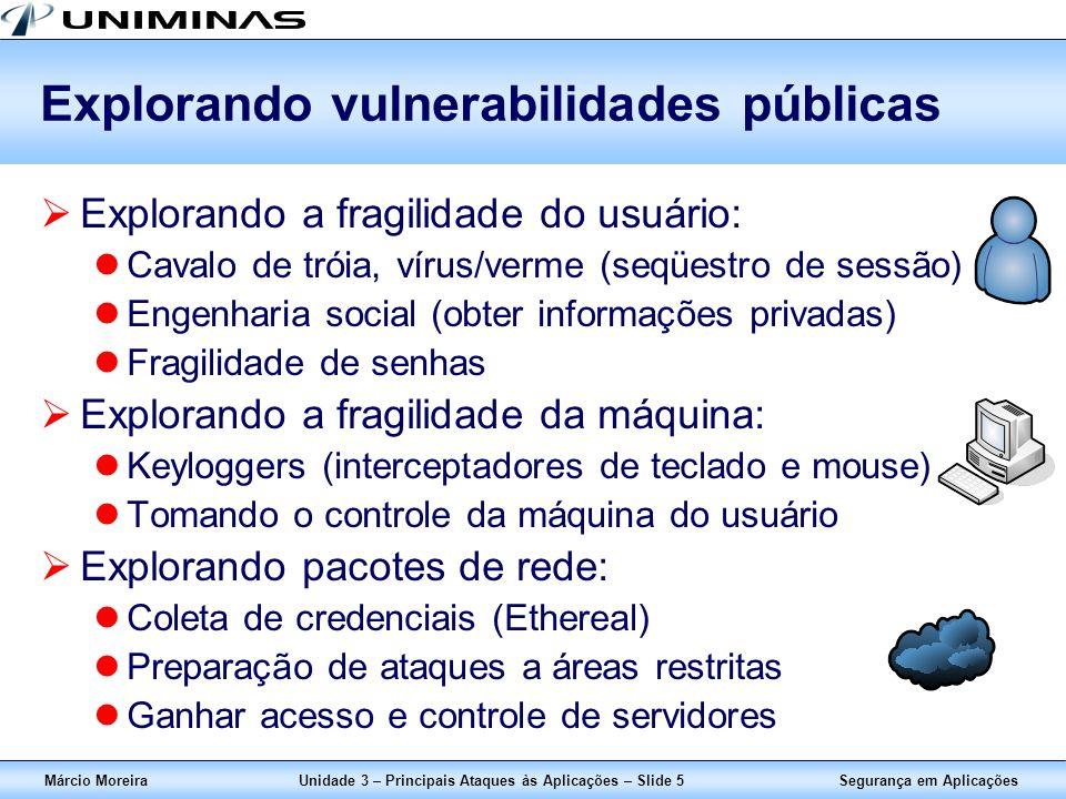 Segurança em AplicaçõesMárcio MoreiraUnidade 3 – Principais Ataques às Aplicações – Slide 5 Explorando vulnerabilidades públicas Explorando a fragilid
