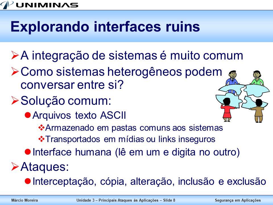 Segurança em AplicaçõesMárcio MoreiraUnidade 3 – Principais Ataques às Aplicações – Slide 8 Explorando interfaces ruins A integração de sistemas é mui
