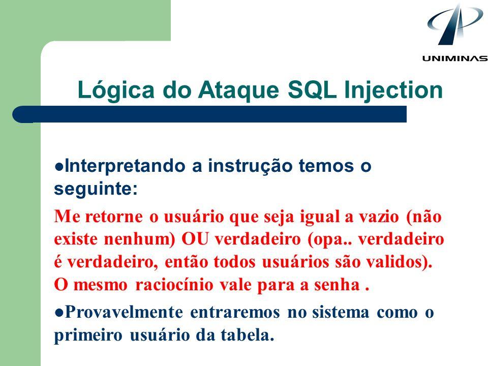 Lógica do Ataque SQL Injection Interpretando a instrução temos o seguinte: Me retorne o usuário que seja igual a vazio (não existe nenhum) OU verdadei