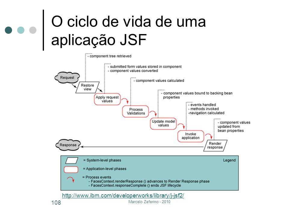 Marcelo Zeferino - 2010 108 O ciclo de vida de uma aplicação JSF http://www.ibm.com/developerworks/library/j-jsf2/