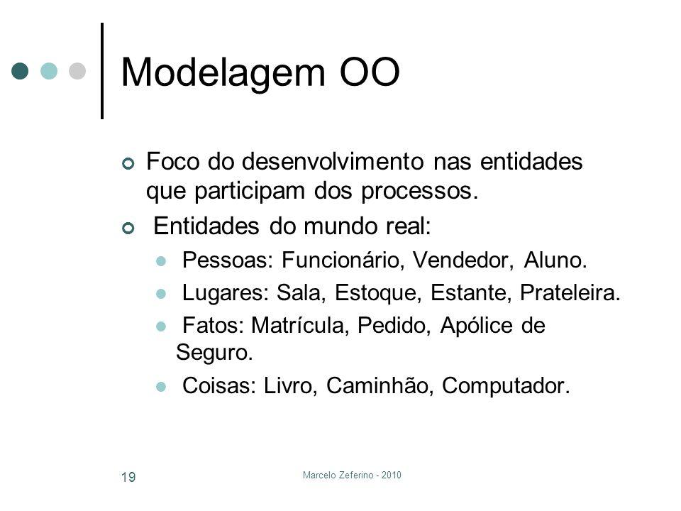Marcelo Zeferino - 2010 19 Modelagem OO Foco do desenvolvimento nas entidades que participam dos processos. Entidades do mundo real: Pessoas: Funcioná