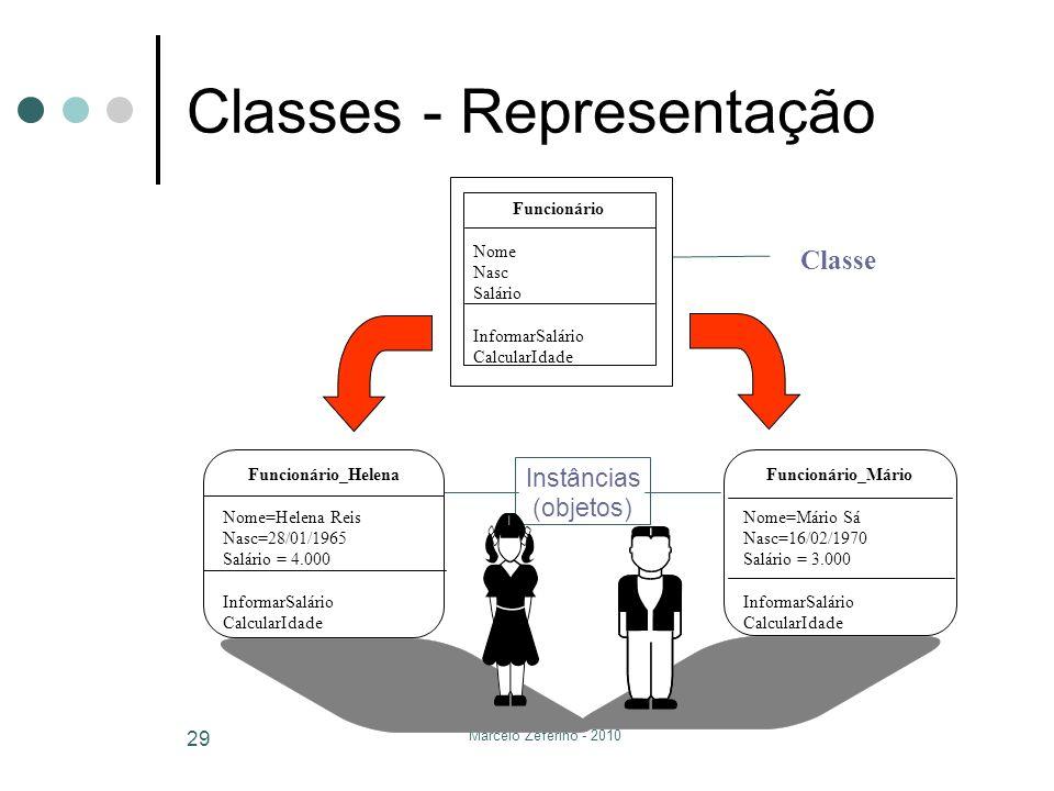Marcelo Zeferino - 2010 29 Classes - Representação Classe Funcionário Nome Nasc Salário InformarSalário CalcularIdade Instâncias (objetos) Funcionário