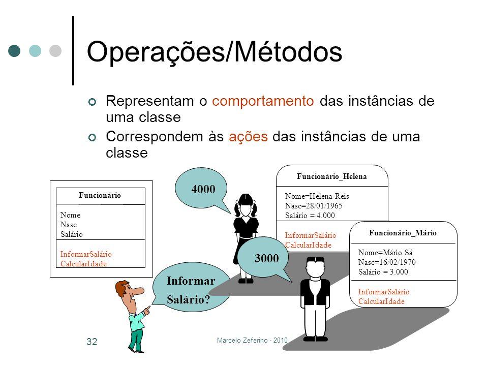 Marcelo Zeferino - 2010 32 Operações/Métodos Representam o comportamento das instâncias de uma classe Correspondem às ações das instâncias de uma clas