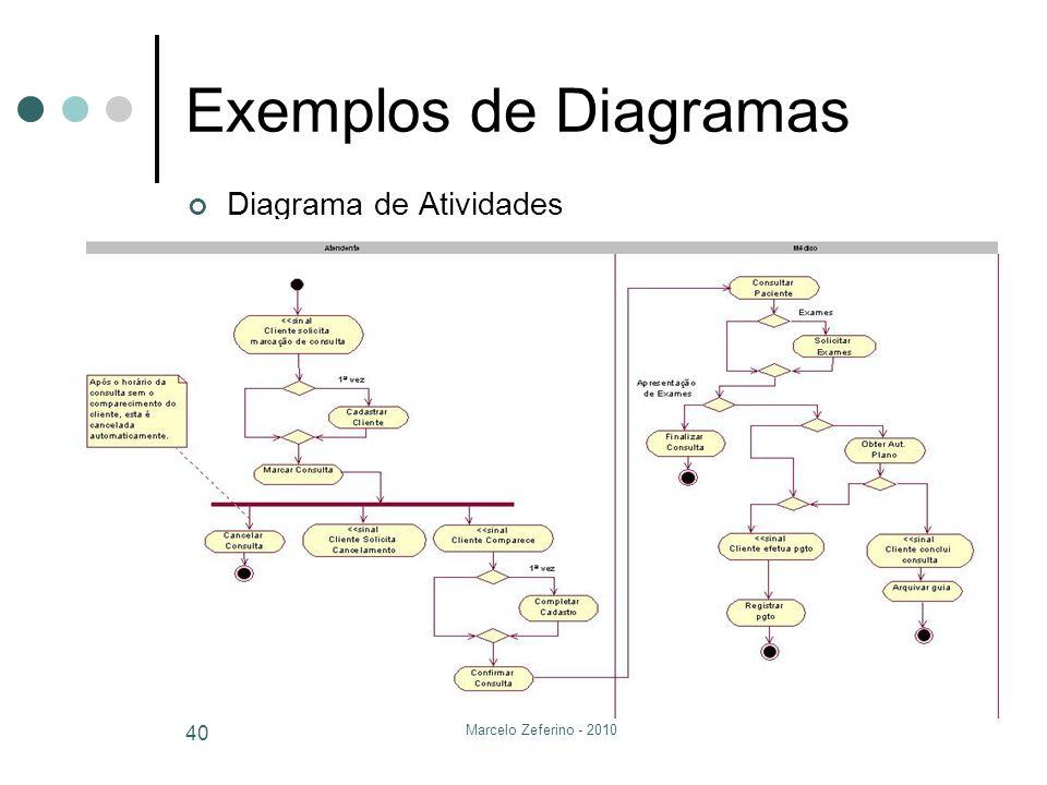 Marcelo Zeferino - 2010 40 Exemplos de Diagramas Diagrama de Atividades