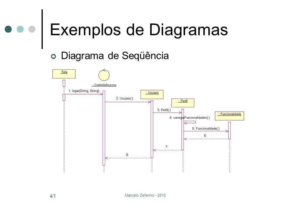 Marcelo Zeferino - 2010 41 Exemplos de Diagramas Diagrama de Seqüência