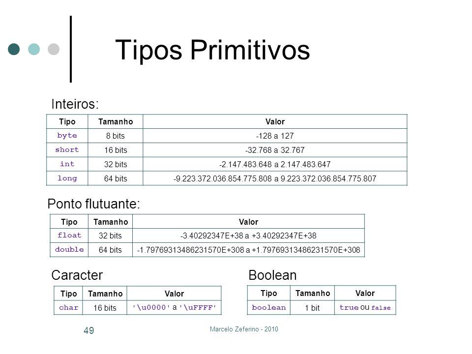 Marcelo Zeferino - 2010 49 Tipos Primitivos Inteiros: TipoTamanhoValor byte8 bits-128 a 127 short16 bits-32.768 a 32.767 int32 bits-2.147.483.648 a 2.