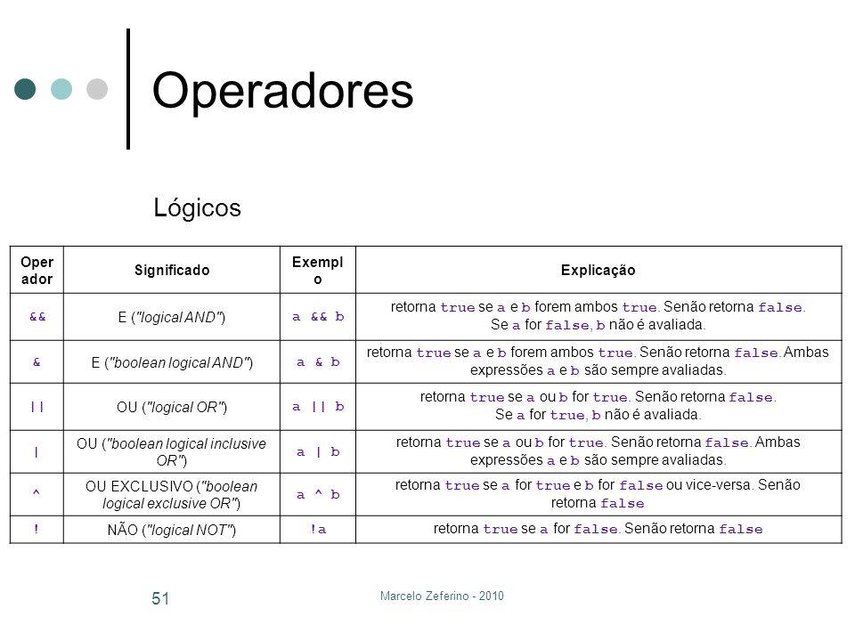 Marcelo Zeferino - 2010 51 Operadores Oper ador Significado Exempl o Explicação &&E (
