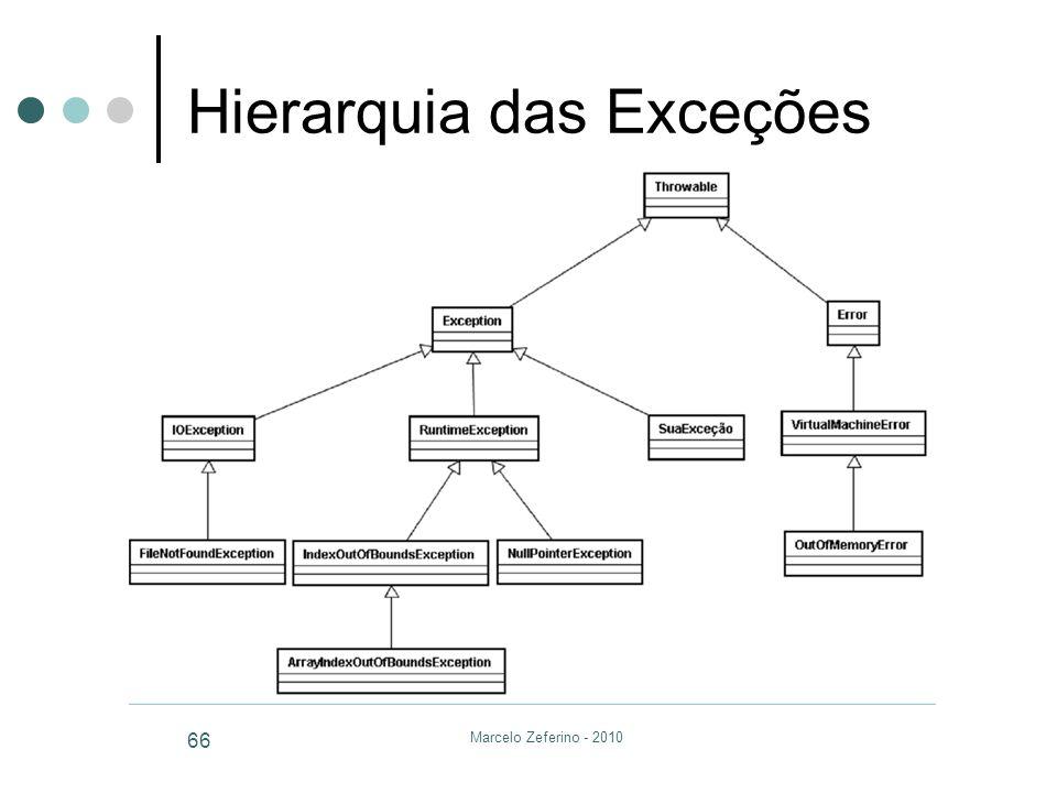 Marcelo Zeferino - 2010 66 Hierarquia das Exceções