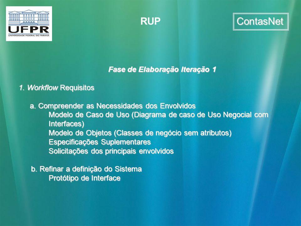 ContasNet RUP Fase de Elaboração Iteração 1 1. Workflow Requisitos a. Compreender as Necessidades dos Envolvidos Modelo de Caso de Uso (Diagrama de ca