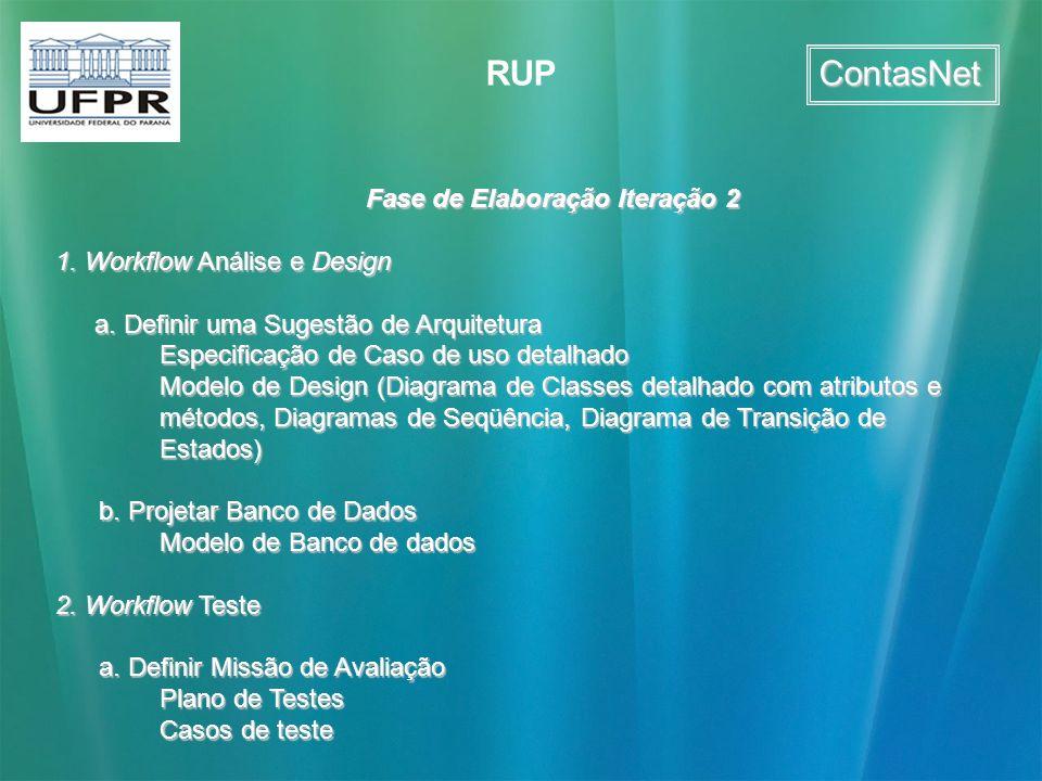 ContasNet RUP Fase de Elaboração Iteração 2 1. Workflow Análise e Design a. Definir uma Sugestão de Arquitetura Especificação de Caso de uso detalhado
