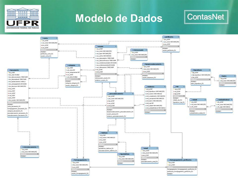 ContasNet Modelo de Dados