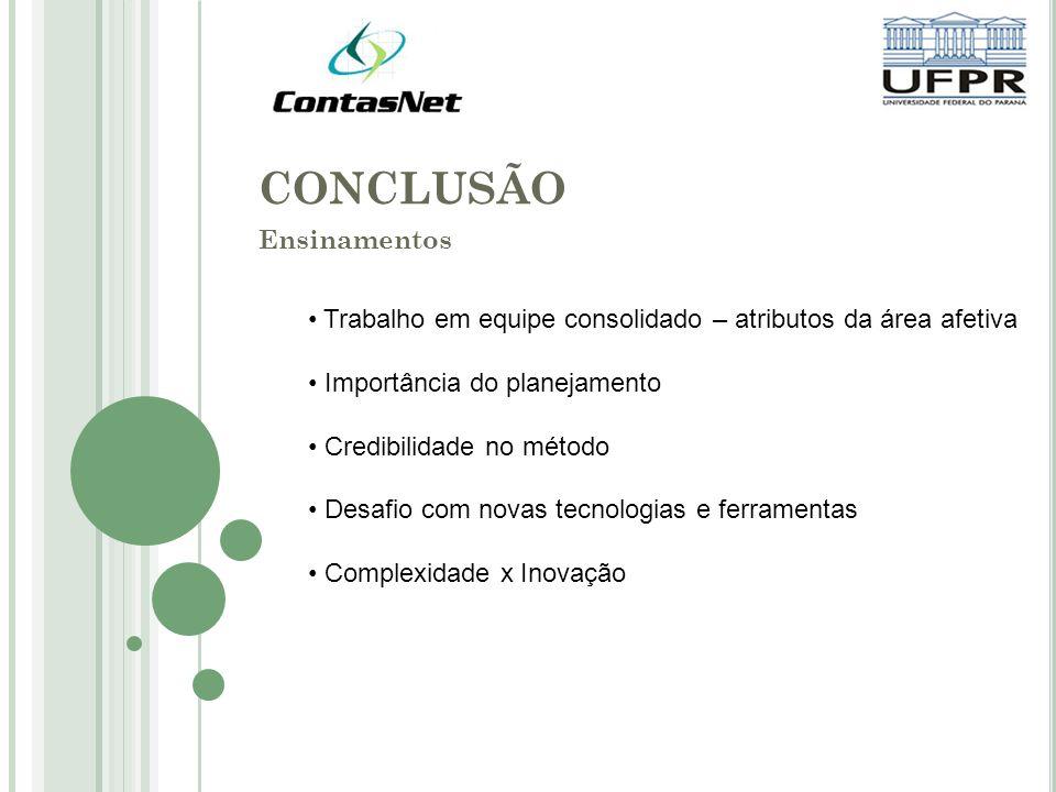 CONCLUSÃO Ensinamentos Trabalho em equipe consolidado – atributos da área afetiva Importância do planejamento Credibilidade no método Desafio com novas tecnologias e ferramentas Complexidade x Inovação