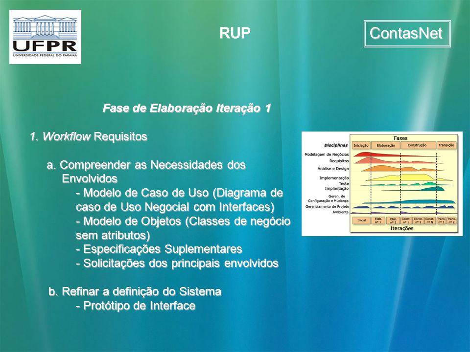 ContasNet RUP Fase de Elaboração Iteração 1 1. Workflow Requisitos a. Compreender as Necessidades dos Envolvidos Envolvidos - Modelo de Caso de Uso (D