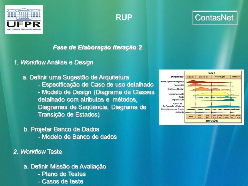 ContasNet RUP Fase de Elaboração Iteração 2 1. Workflow Análise e Design a. Definir uma Sugestão de Arquitetura - Especificação de Caso de uso detalha