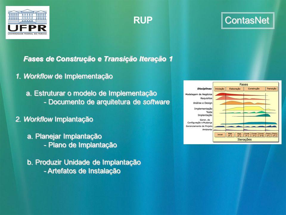 ContasNet RUP Fases de Construção e Transição Iteração 1 1. Workflow de Implementação a. Estruturar o modelo de Implementação - Documento de arquitetu