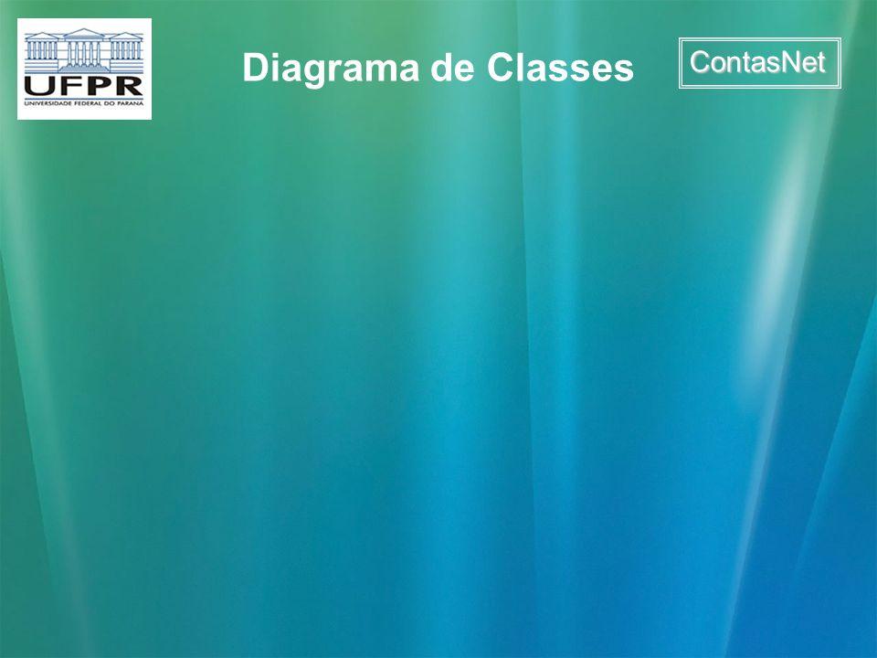 ContasNet Diagrama de Classes