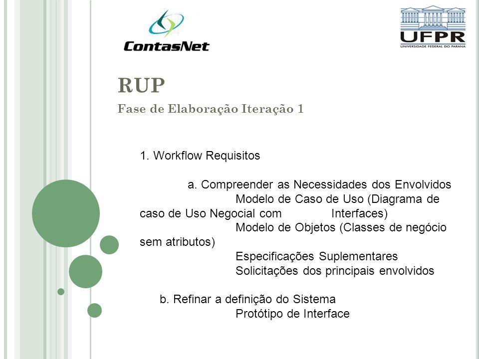 RUP Fase de Elaboração Iteração 1 1. Workflow Requisitos a. Compreender as Necessidades dos Envolvidos Modelo de Caso de Uso (Diagrama de caso de Uso