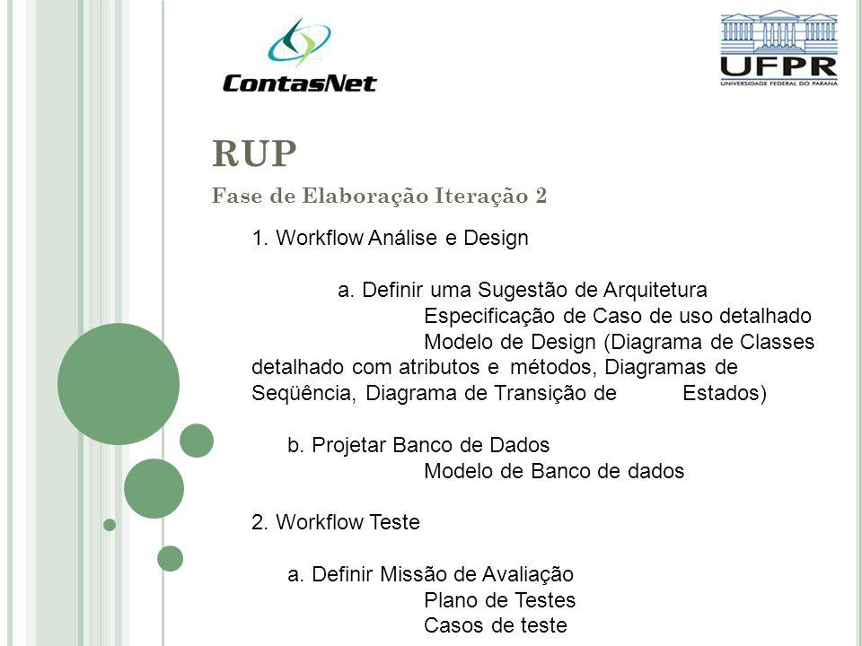 RUP Fase de Elaboração Iteração 2 1. Workflow Análise e Design a. Definir uma Sugestão de Arquitetura Especificação de Caso de uso detalhado Modelo de