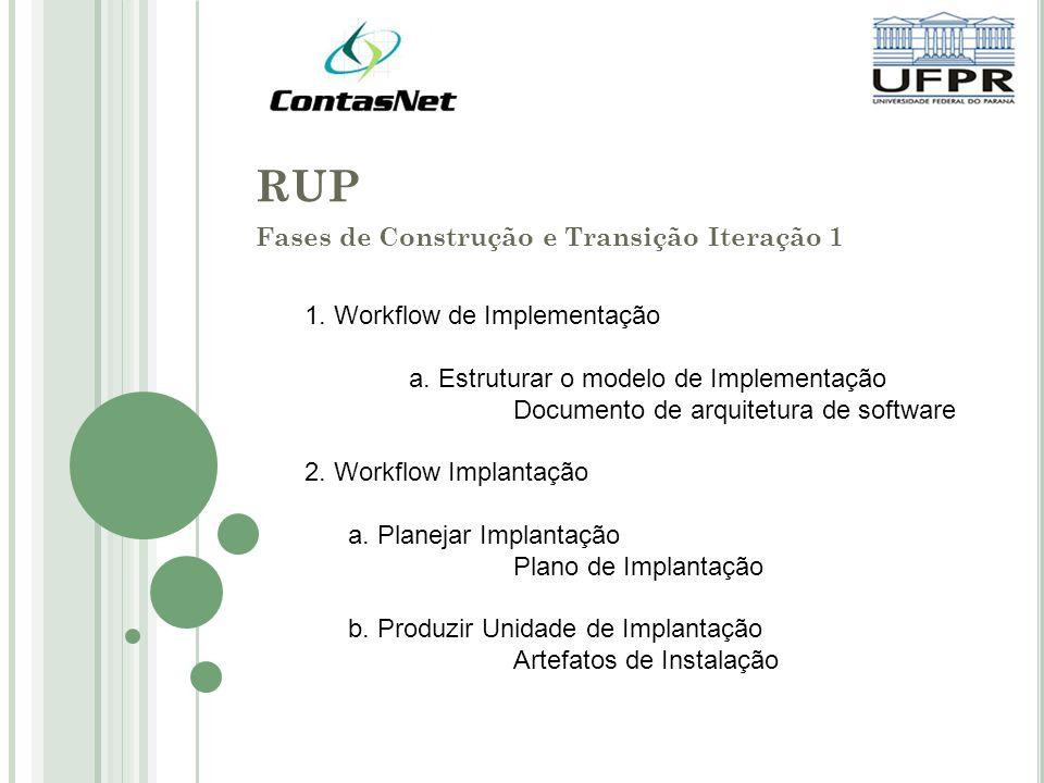 RUP Fases de Construção e Transição Iteração 1 1. Workflow de Implementação a. Estruturar o modelo de Implementação Documento de arquitetura de softwa