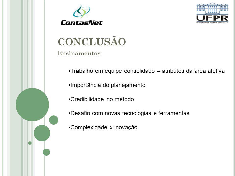 CONCLUSÃO Ensinamentos Trabalho em equipe consolidado – atributos da área afetiva Importância do planejamento Credibilidade no método Desafio com nova