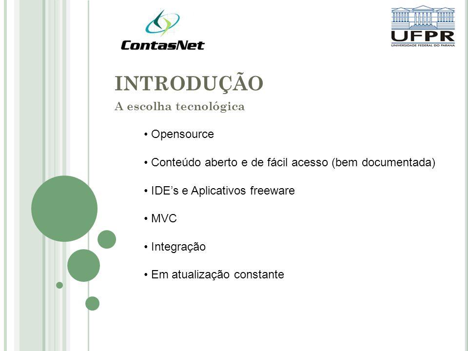 INTRODUÇÃO A escolha tecnológica Opensource Conteúdo aberto e de fácil acesso (bem documentada) IDEs e Aplicativos freeware MVC Integração Em atualiza