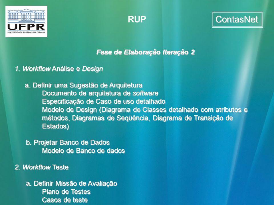 ContasNet RUP Fase de Elaboração Iteração 2 1. Workflow Análise e Design a. Definir uma Sugestão de Arquitetura Documento de arquitetura de software E