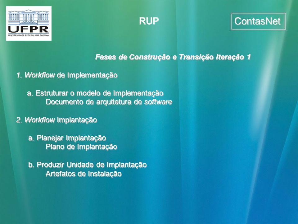 ContasNet RUP Fases de Construção e Transição Iteração 1 1. Workflow de Implementação a. Estruturar o modelo de Implementação Documento de arquitetura