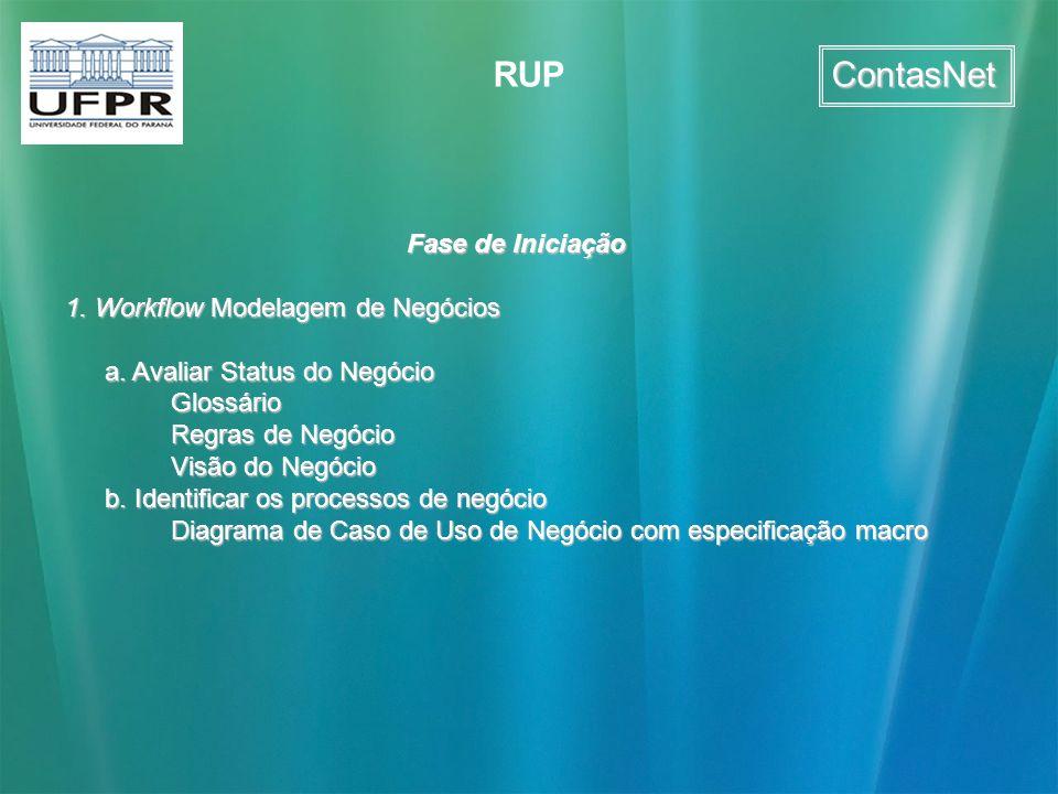ContasNet RUP Fase de Iniciação 1. Workflow Modelagem de Negócios a. Avaliar Status do Negócio Glossário Regras de Negócio Visão do Negócio b. Identif