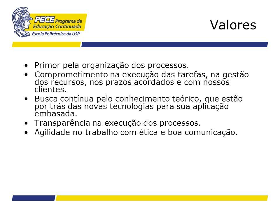 Valores Primor pela organização dos processos. Comprometimento na execução das tarefas, na gestão dos recursos, nos prazos acordados e com nossos clie