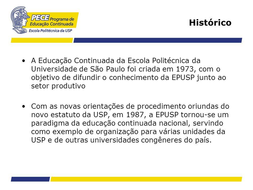 Histórico A Educação Continuada da Escola Politécnica da Universidade de São Paulo foi criada em 1973, com o objetivo de difundir o conhecimento da EP